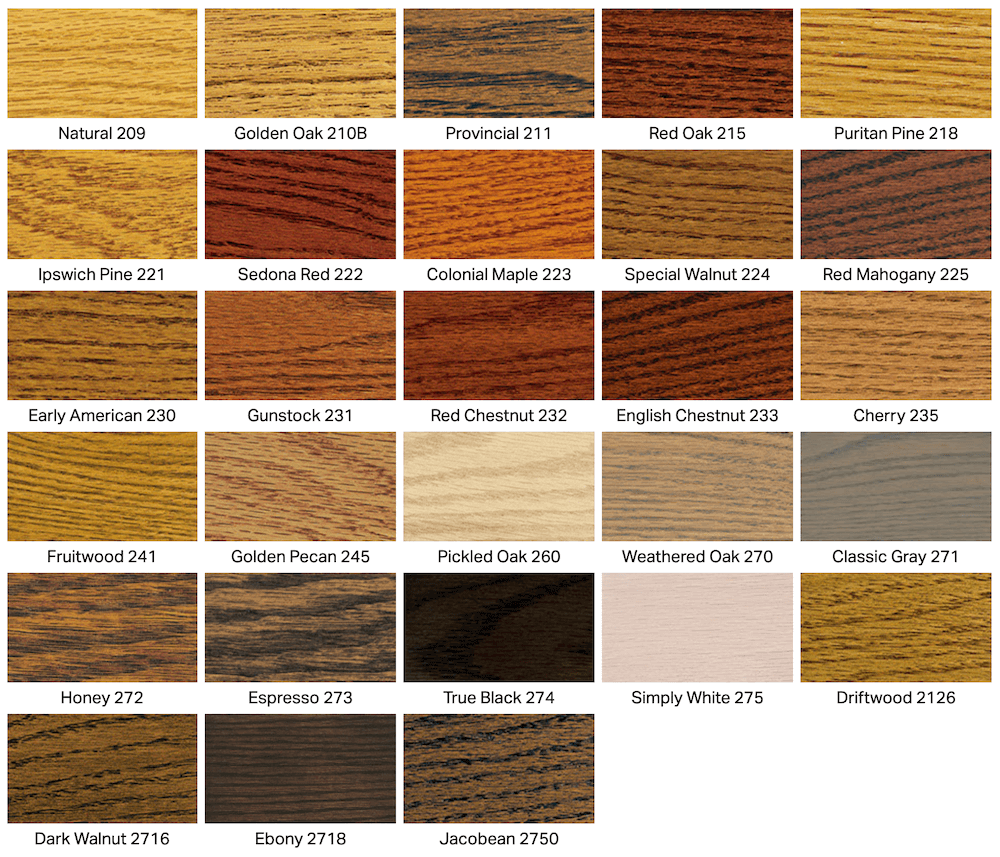 different stains applied to different woods
